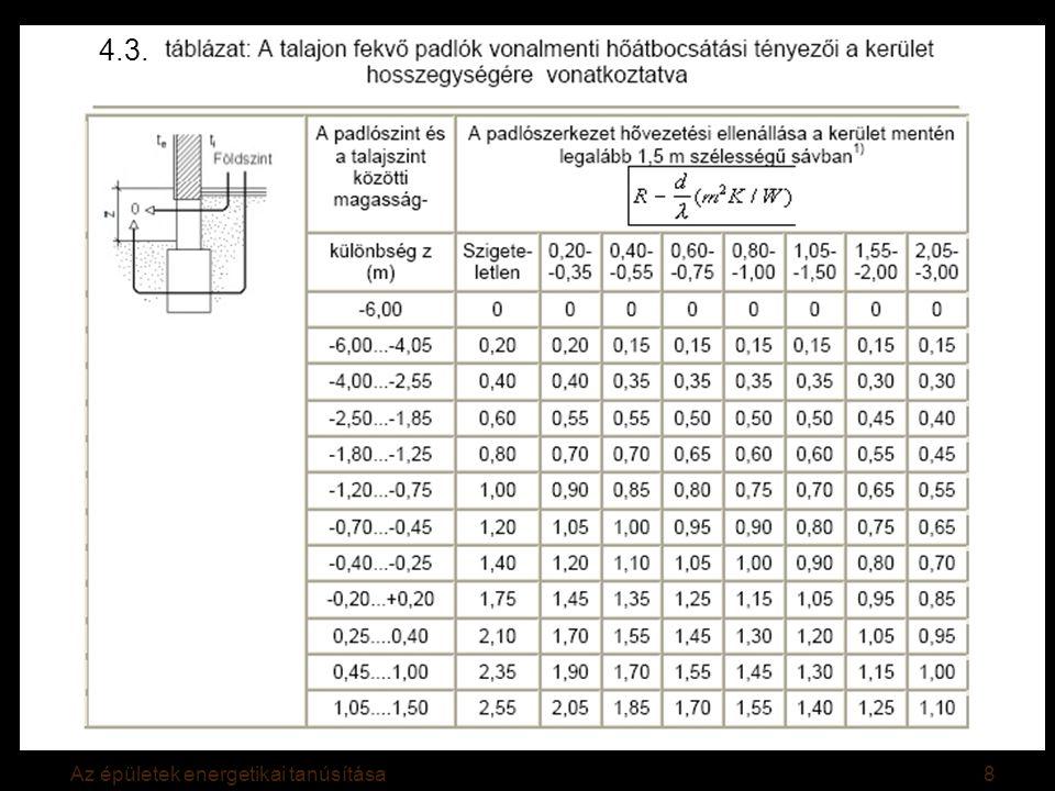 Az épületek energetikai tanúsítása49 Az összesített energetikai jellemző így 215,8 kWh/m 2 a lenne, azaz a határértéknél ( E P,max =205,2 kWh/m 2 a ) magasabb.