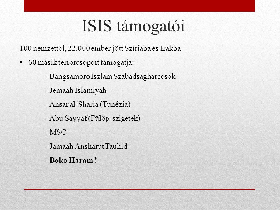 ISIS támogatói 100 nemzettől, 22.000 ember jött Szíriába és Irakba 60 másik terrorcsoport támogatja: - Bangsamoro Iszlám Szabadságharcosok - Jemaah Islamiyah - Ansar al-Sharia (Tunézia) - Abu Sayyaf (Fülöp-szigetek) - MSC - Jamaah Ansharut Tauhid - Boko Haram !