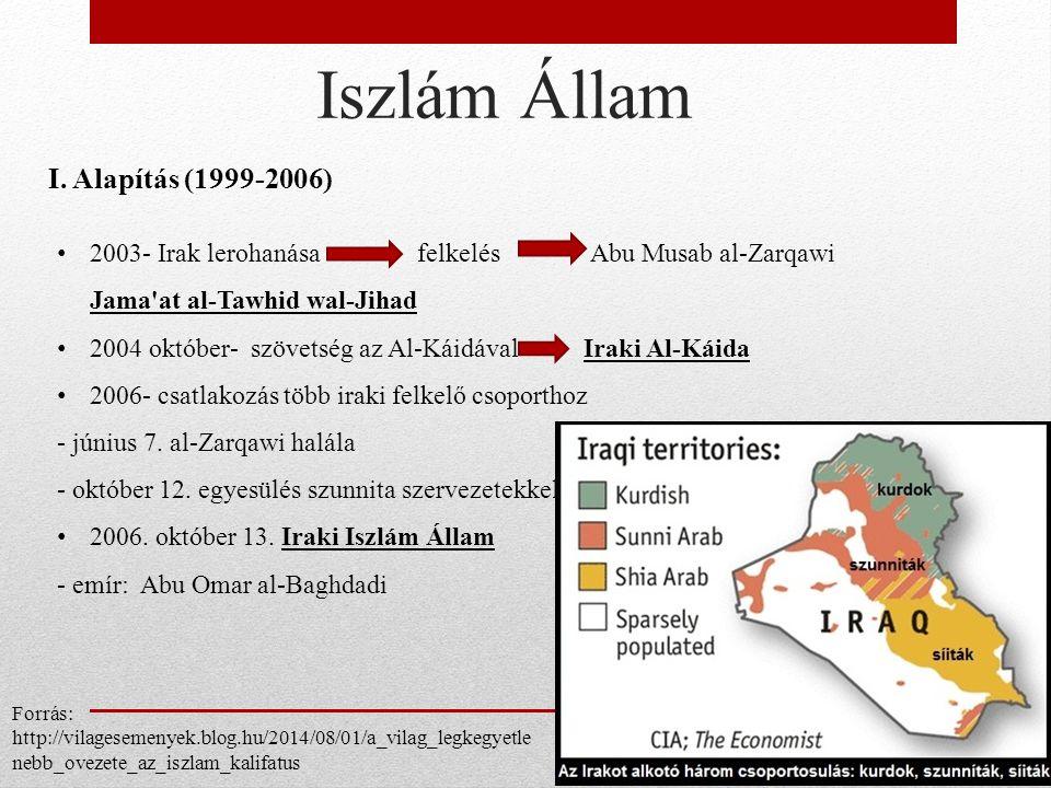 Iszlám Állam I.