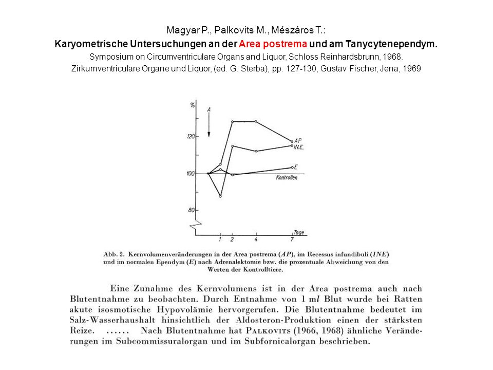 Magyar P., Palkovits M., Mészáros T.: Karyometrische Untersuchungen an der Area postrema und am Tanycytenependym.