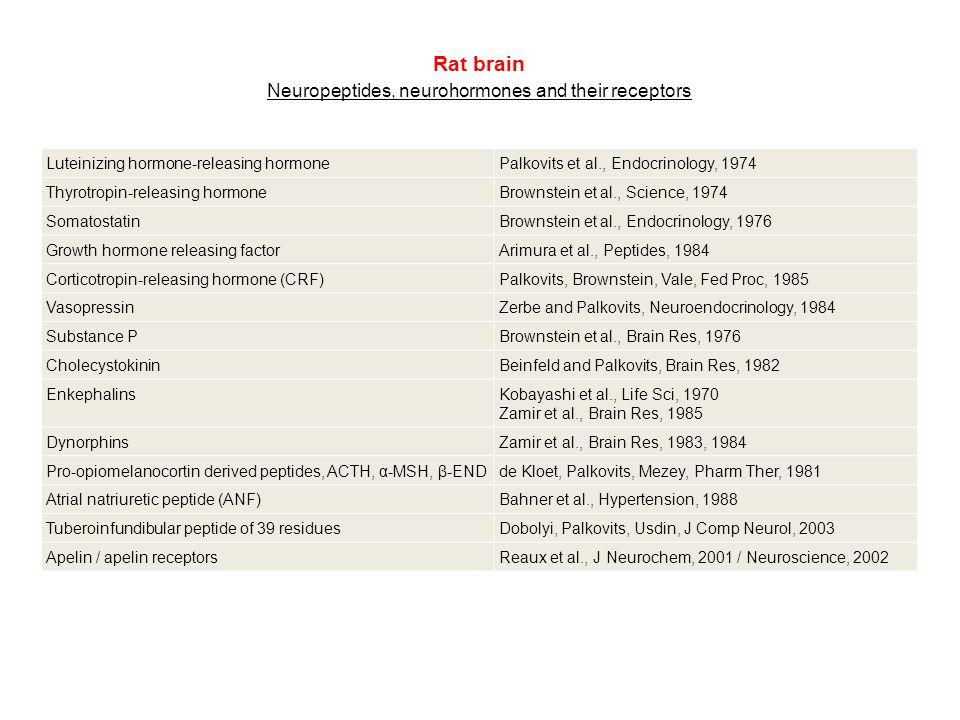 Rat brain Neuropeptides, neurohormones and their receptors Luteinizing hormone-releasing hormonePalkovits et al., Endocrinology, 1974 Thyrotropin-releasing hormoneBrownstein et al., Science, 1974 SomatostatinBrownstein et al., Endocrinology, 1976 Growth hormone releasing factorArimura et al., Peptides, 1984 Corticotropin-releasing hormone (CRF)Palkovits, Brownstein, Vale, Fed Proc, 1985 VasopressinZerbe and Palkovits, Neuroendocrinology, 1984 Substance PBrownstein et al., Brain Res, 1976 CholecystokininBeinfeld and Palkovits, Brain Res, 1982 EnkephalinsKobayashi et al., Life Sci, 1970 Zamir et al., Brain Res, 1985 DynorphinsZamir et al., Brain Res, 1983, 1984 Pro-opiomelanocortin derived peptides, ACTH, α-MSH, β-ENDde Kloet, Palkovits, Mezey, Pharm Ther, 1981 Atrial natriuretic peptide (ANF)Bahner et al., Hypertension, 1988 Tuberoinfundibular peptide of 39 residuesDobolyi, Palkovits, Usdin, J Comp Neurol, 2003 Apelin / apelin receptorsReaux et al., J Neurochem, 2001 / Neuroscience, 2002