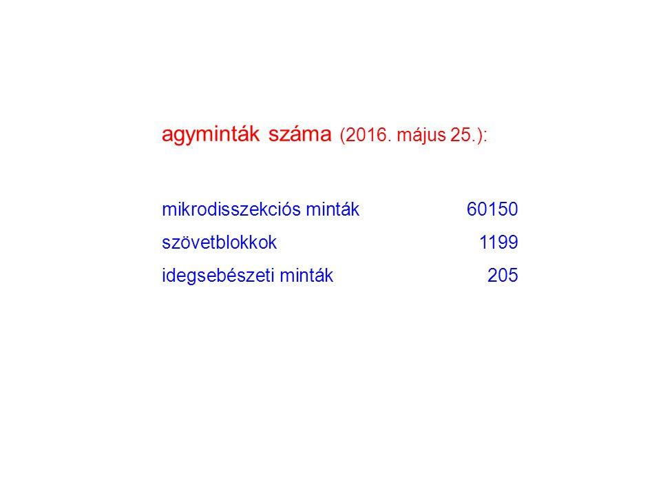 agyminták száma (2016.