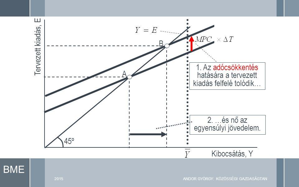 BME Tervezett kiadás, E Kibocsátás, Y 45º A 1.