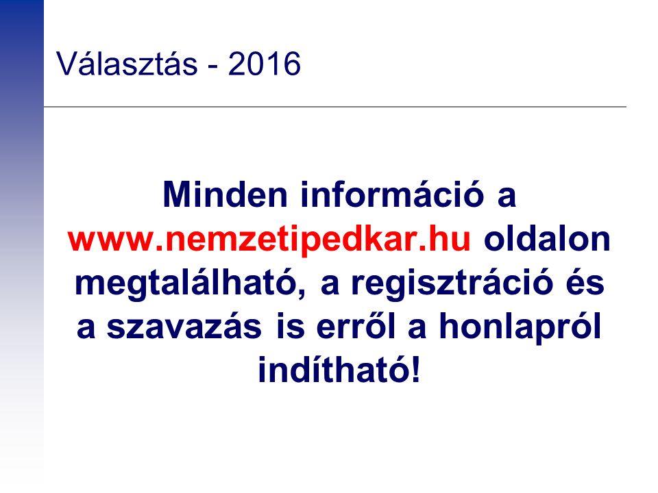 Választás - 2016 Minden információ a www.nemzetipedkar.hu oldalon megtalálható, a regisztráció és a szavazás is erről a honlapról indítható!