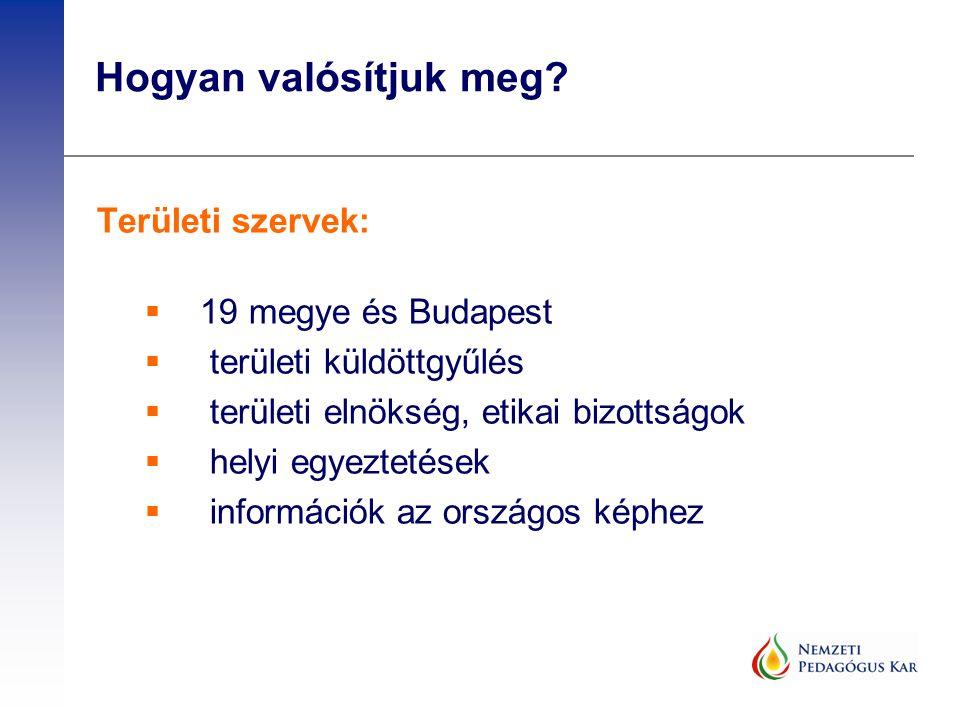 Területi szervek:  19 megye és Budapest  területi küldöttgyűlés  területi elnökség, etikai bizottságok  helyi egyeztetések  információk az országos képhez Hogyan valósítjuk meg