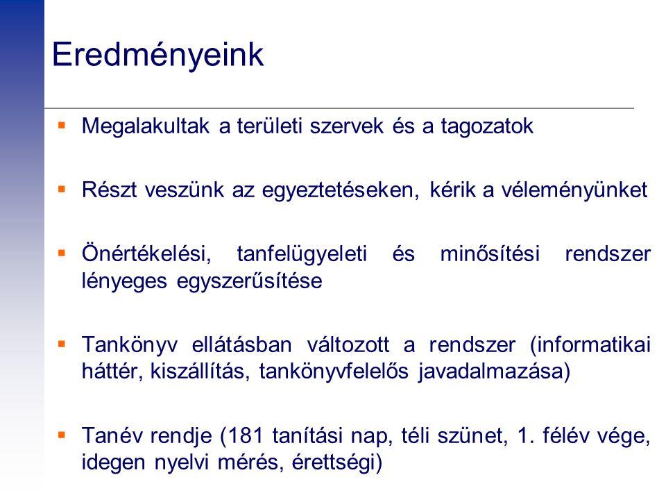 Eredményeink  Szakszolgálati 21 pótszabadság  NOKS-os dolgozók bérkiegészítése  Tanulmányi versenyek  Szakképzés átalakítása (művészeti iskolák, kollégiumok, intézményvezetők helyzete)