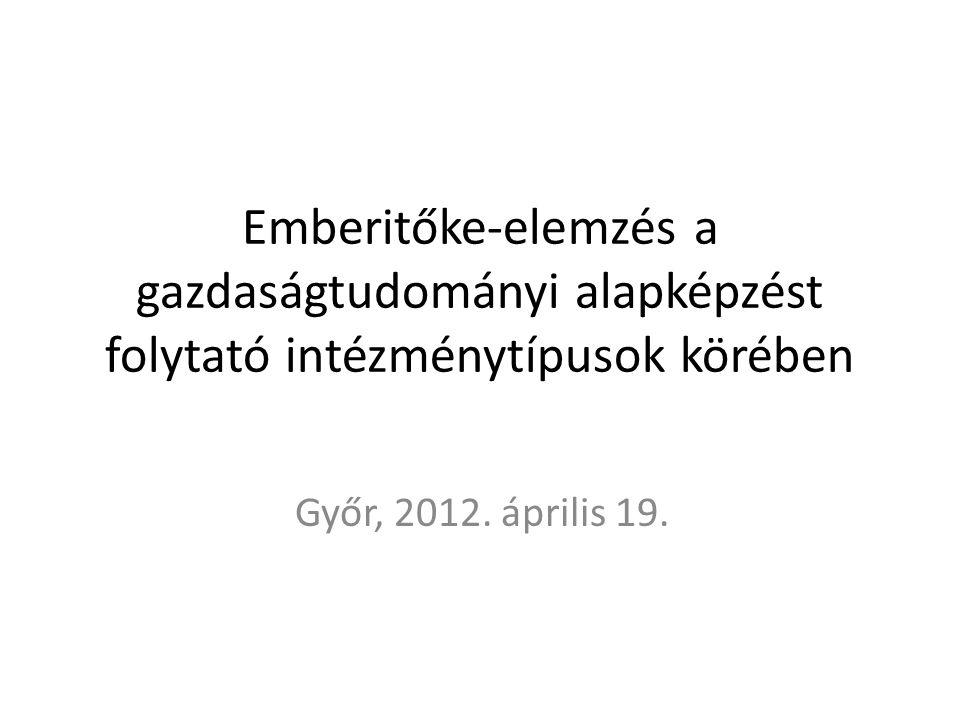 Emberitőke-elemzés a gazdaságtudományi alapképzést folytató intézménytípusok körében Győr, 2012.