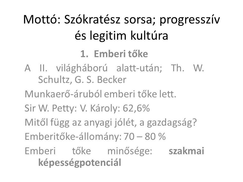 Mottó: Szókratész sorsa; progresszív és legitim kultúra 1.Emberi tőke A II.