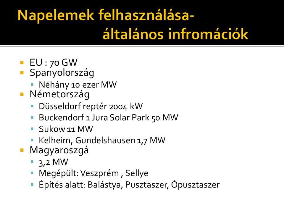  EU : 70 GW  Spanyolország  Néhány 10 ezer MW  Németország  Düsseldorf reptér 2004 kW  Buckendorf 1 Jura Solar Park 50 MW  Sukow 11 MW  Kelheim, Gundelshausen 1,7 MW  Magyaroszgá  3,2 MW  Megépült: Veszprém, Sellye  Építés alatt: Balástya, Pusztaszer, Ópusztaszer