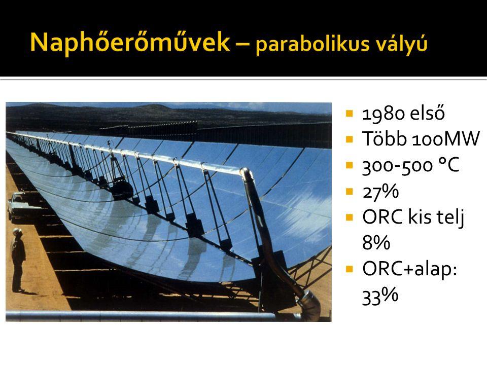  1980 első  Több 100MW  300-500 °C  27%  ORC kis telj 8%  ORC+alap: 33%