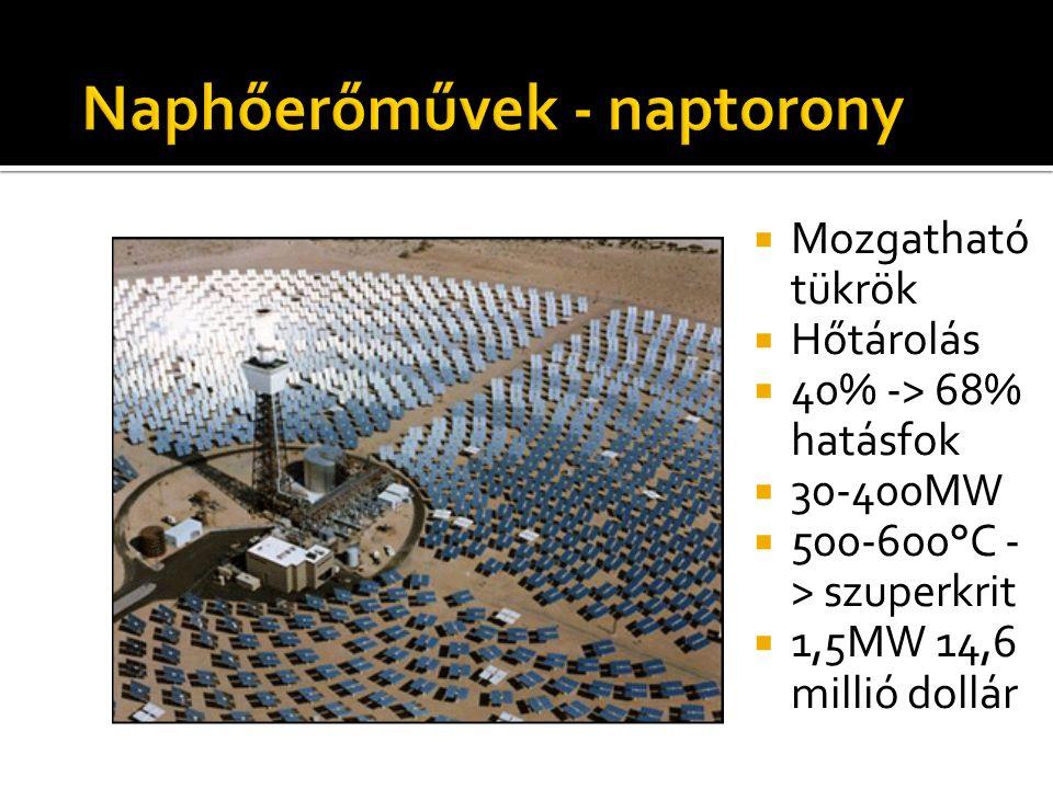  Mozgatható tükrök  Hőtárolás  40% -> 68% hatásfok  30-400MW  500-600°C - > szuperkrit  1,5MW 14,6 millió dollár