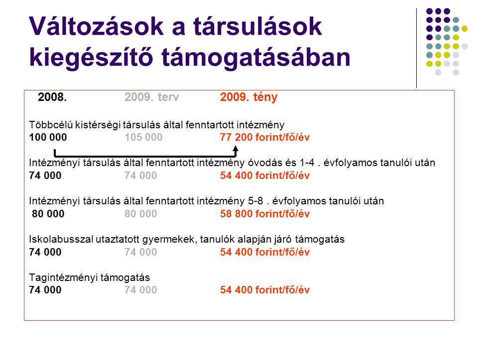 Változások a társulások kiegészítő támogatásában 2008.2009. terv2009. tény Többcélú kistérségi társulás által fenntartott intézmény 100 000 105 00077
