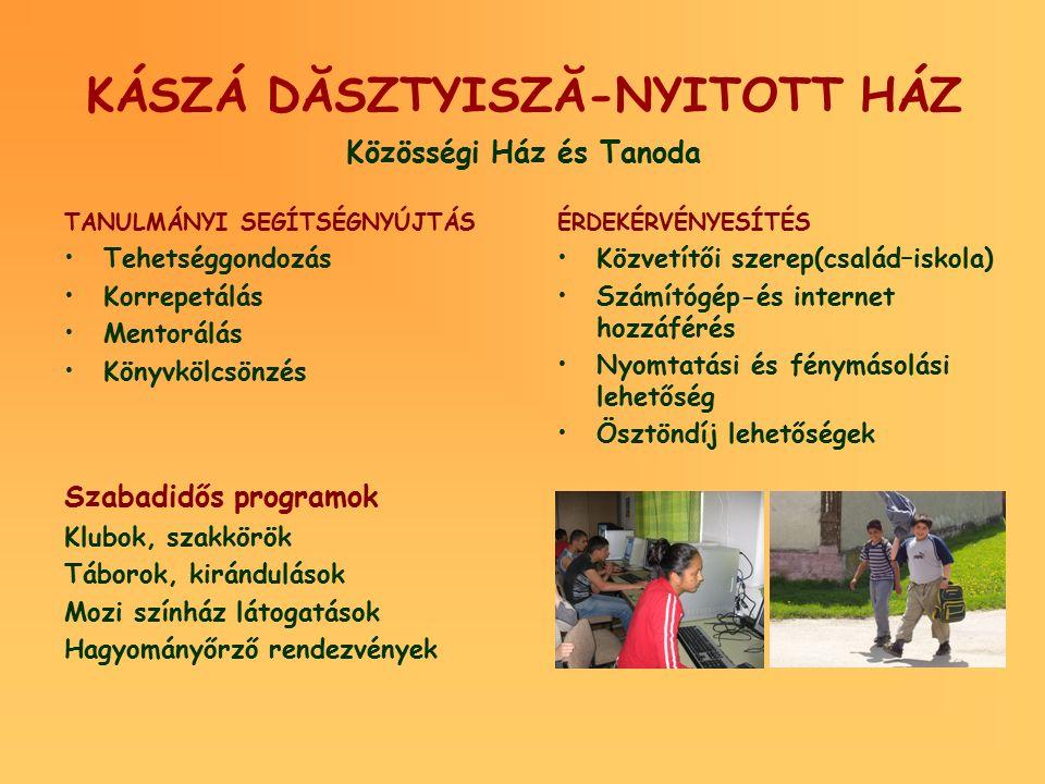 KÁSZÁ DĂSZTYISZĂ-NYITOTT HÁZ Közösségi Ház és Tanoda Szabadidős programok Klubok, szakkörök Táborok, kirándulások Mozi színház látogatások Hagyományőrző rendezvények ÉRDEKÉRVÉNYESÍTÉS Közvetítői szerep(család–iskola) Számítógép-és internet hozzáférés Nyomtatási és fénymásolási lehetőség Ösztöndíj lehetőségek TANULMÁNYI SEGÍTSÉGNYÚJTÁS Tehetséggondozás Korrepetálás Mentorálás Könyvkölcsönzés
