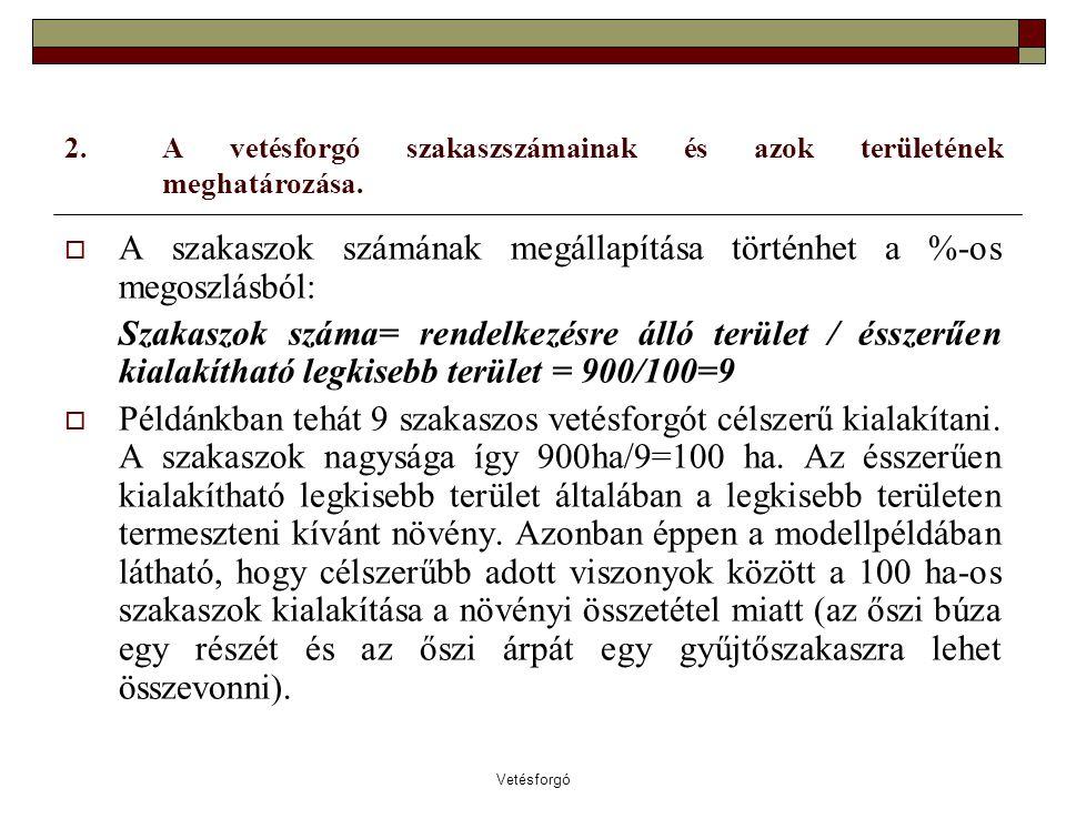 Vetésforgó 2. A vetésforgó szakaszszámainak és azok területének meghatározása.