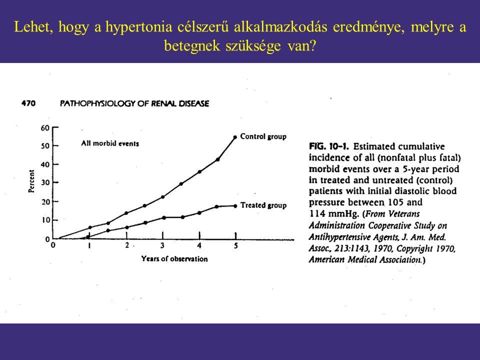 Lehet, hogy a hypertonia célszerű alkalmazkodás eredménye, melyre a betegnek szüksége van?