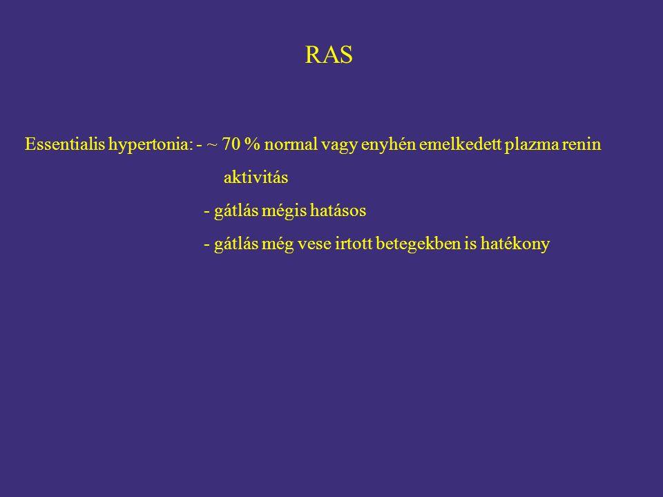 RAS Essentialis hypertonia: - ~ 70 % normal vagy enyhén emelkedett plazma renin aktivitás - gátlás mégis hatásos - gátlás még vese irtott betegekben i