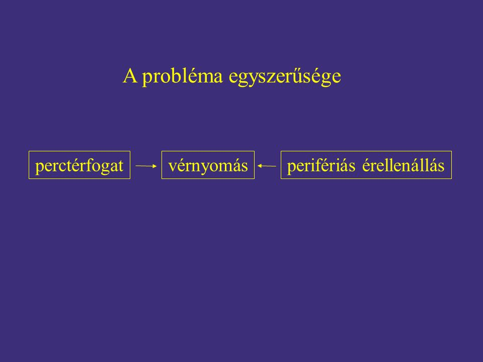 A probléma egyszerűsége perctérfogatvérnyomásperifériás érellenállás