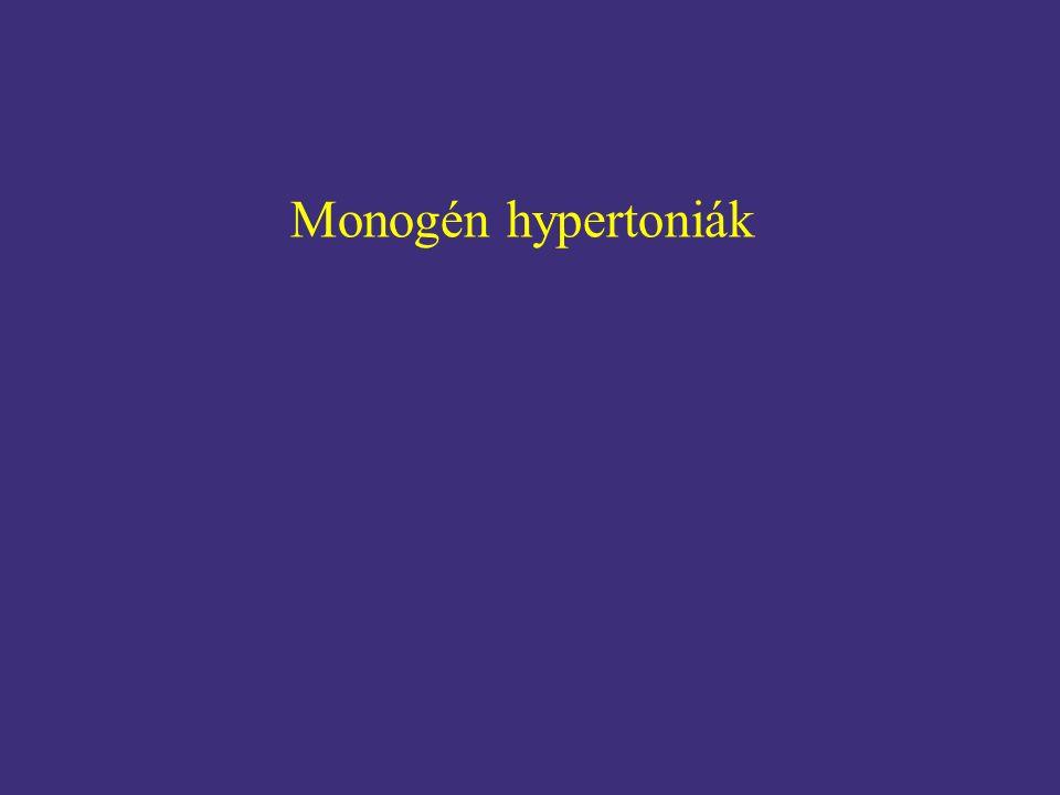 Monogén hypertoniák
