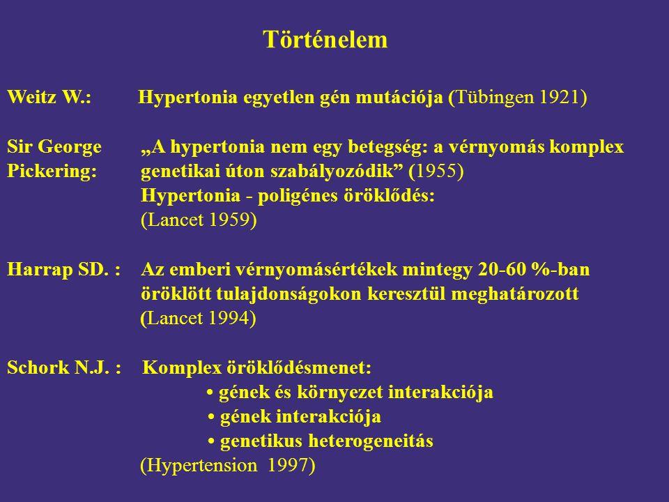 """Weitz W.: Hypertonia egyetlen gén mutációja (Tübingen 1921) Sir George """"A hypertonia nem egy betegség: a vérnyomás komplex Pickering:genetikai úton sz"""