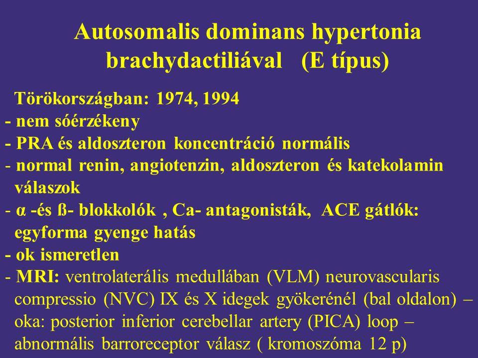 Autosomalis dominans hypertonia brachydactiliával (E típus) Törökországban: 1974, 1994 - nem sóérzékeny - PRA és aldoszteron koncentráció normális - n