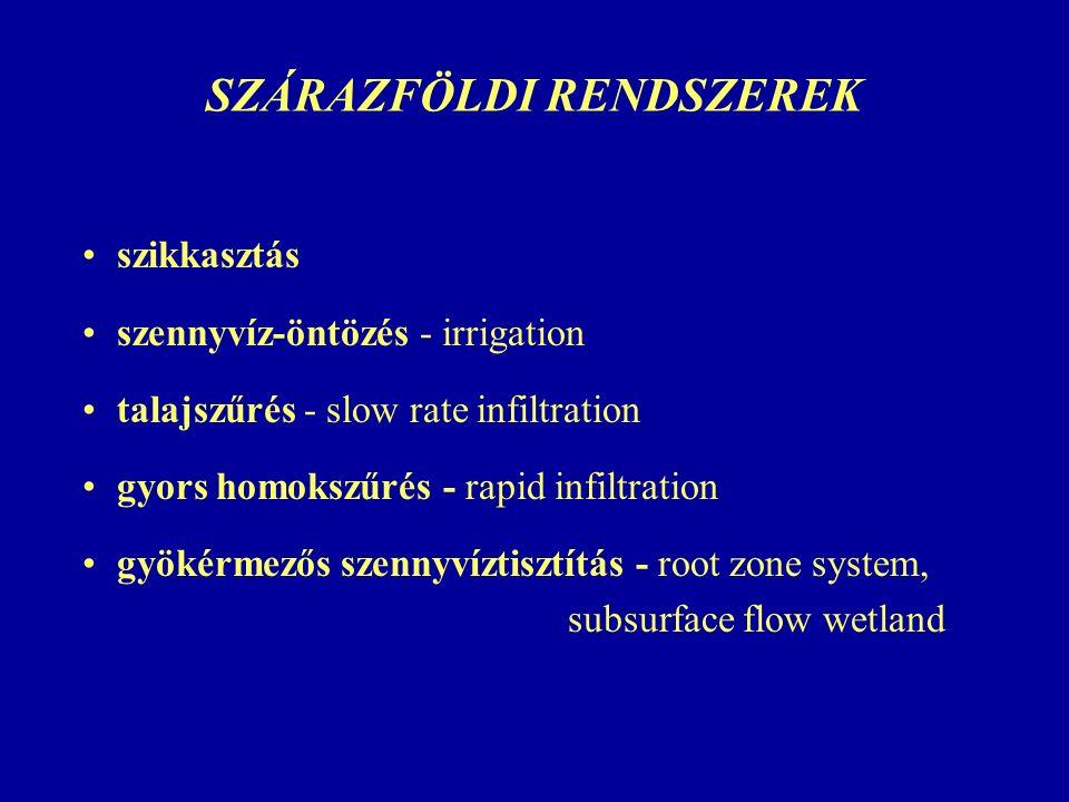 FAKULTATÍV TAVAK 1,2-1,8 m mélyek, felső rétegük aerob, míg az alsó rétegekben anaerob viszonyok uralkodnak A szennyvíz tartózkodási ideje általában 7-120 nap A fakultatív működés kulcsa a felszíni algák által termelt oxigén és a felső réteg átlevegőzése a felette lévő légrétegből Az oxigént a felső vízréteg aerob baktériumai használják föl a szervesanyag lebontásához