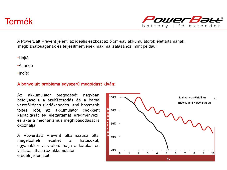Termék A PowerBatt Prevent jelenti az ideális eszközt az ólom-sav akkumulátorok élettartamának, megbízhatóságának és teljesítményének maximalizálásához, mint például: Hajtó Állandó Indító A bonyolult probléma egyszerű megoldást kíván: Az akkumulátor öregedését nagyban befolyásolja a szulfátosodás és a barna vezetőképes üledékesedés, ami hosszabb töltési időt, az akkumulátor csökkent kapacitását és élettartamát eredményezi, és akár a mechanizmus meghibásodását is okozhatja.