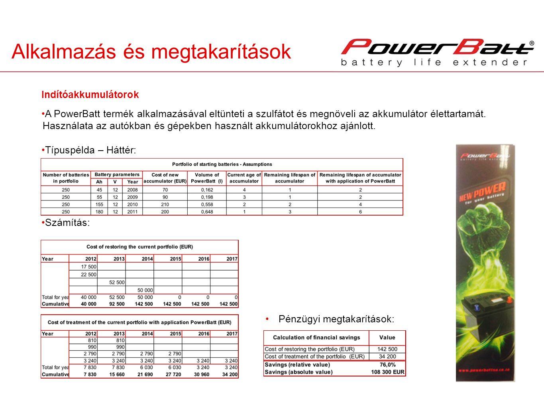Alkalmazás és megtakarítások A PowerBatt termék alkalmazásával eltünteti a szulfátot és megnöveli az akkumulátor élettartamát. Használata az autókban
