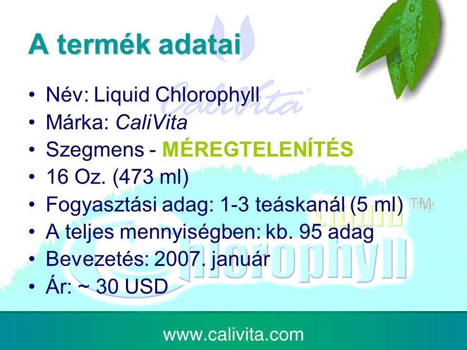 A termék adatai Név: Liquid Chlorophyll Márka: CaliVita Szegmens - MÉREGTELENÍTÉS 16 Oz.
