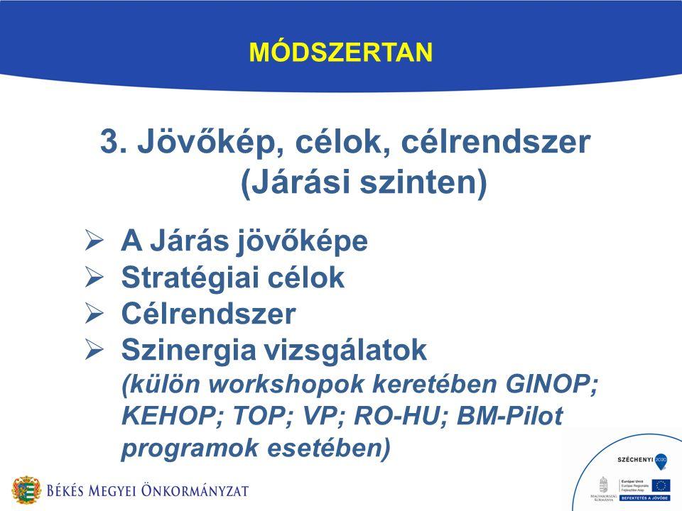 MÓDSZERTAN 3.
