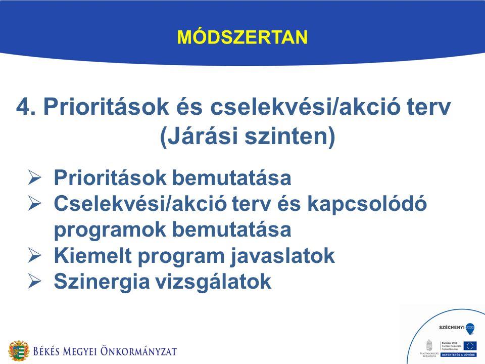 MÓDSZERTAN 4.
