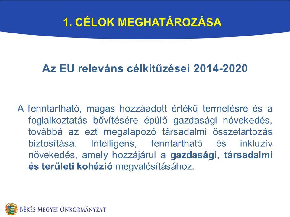 Az EU releváns célkitűzései 2014-2020 A fenntartható, magas hozzáadott értékű termelésre és a foglalkoztatás bővítésére épülő gazdasági növekedés, továbbá az ezt megalapozó társadalmi összetartozás biztosítása.