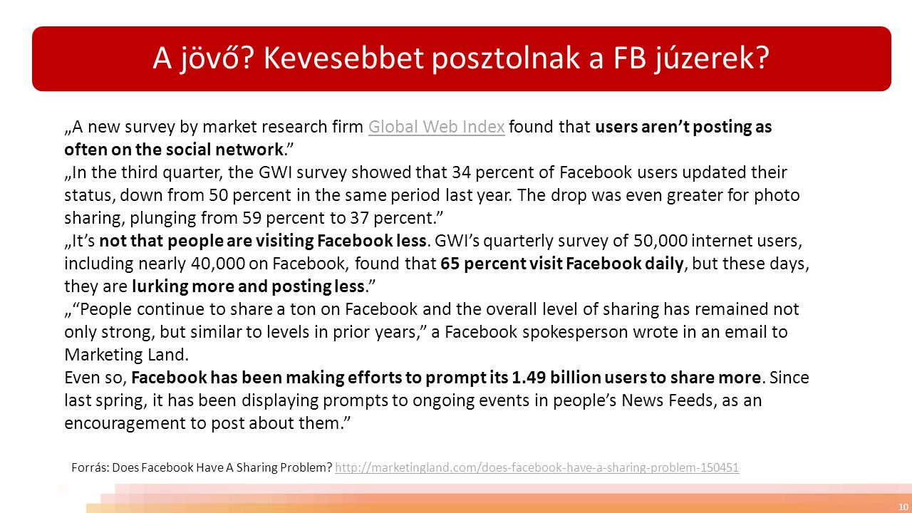 "A jövő? Kevesebbet posztolnak a FB júzerek? 10 ""A new survey by market research firm Global Web Index found that users aren't posting as often on the"