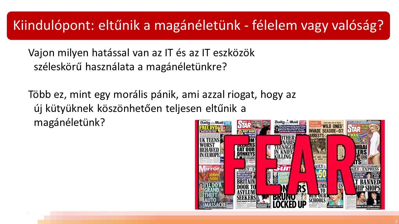 Kiindulópont: eltűnik a magánéletünk - félelem vagy valóság.