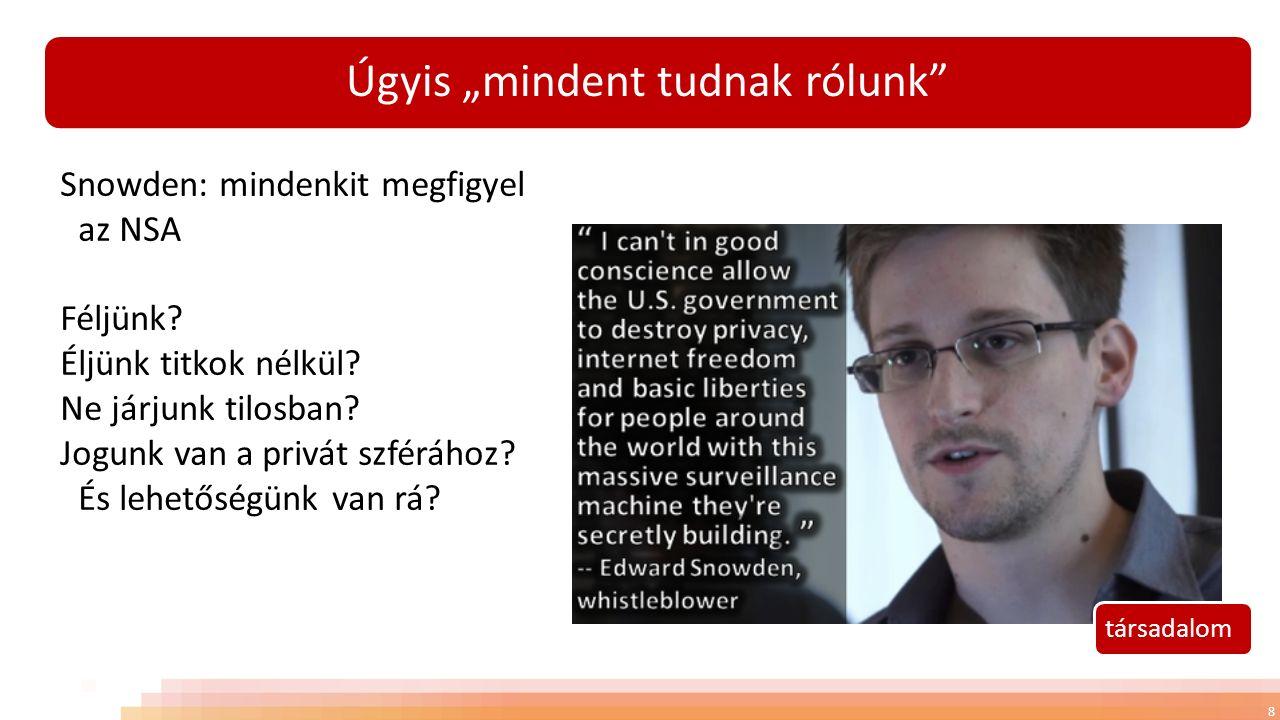"""Úgyis """"mindent tudnak rólunk 8 Snowden: mindenkit megfigyel az NSA Féljünk."""