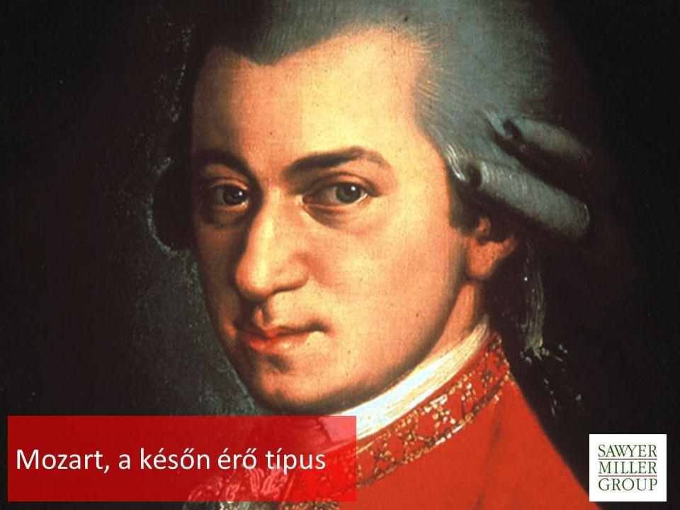 Mozart, a későn érő típus