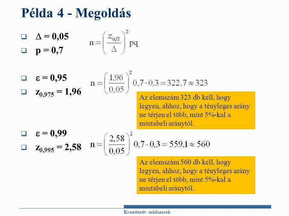 Példa 4 - Megoldás   = 0,05  p = 0,7   = 0,95  z 0,975 = 1,96   = 0,99  z 0,995 = 2,58 Kvantitatív módszerek Az elemszám 323 db kell, hogy le