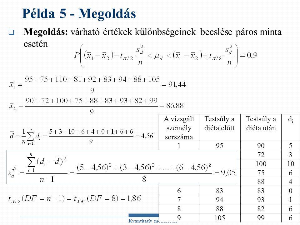 Példa 5 - Megoldás  Megoldás: várható értékek különbségeinek becslése páros minta esetén Kvantitatív módszerek A vizsgált személy sorszáma Testsúly a