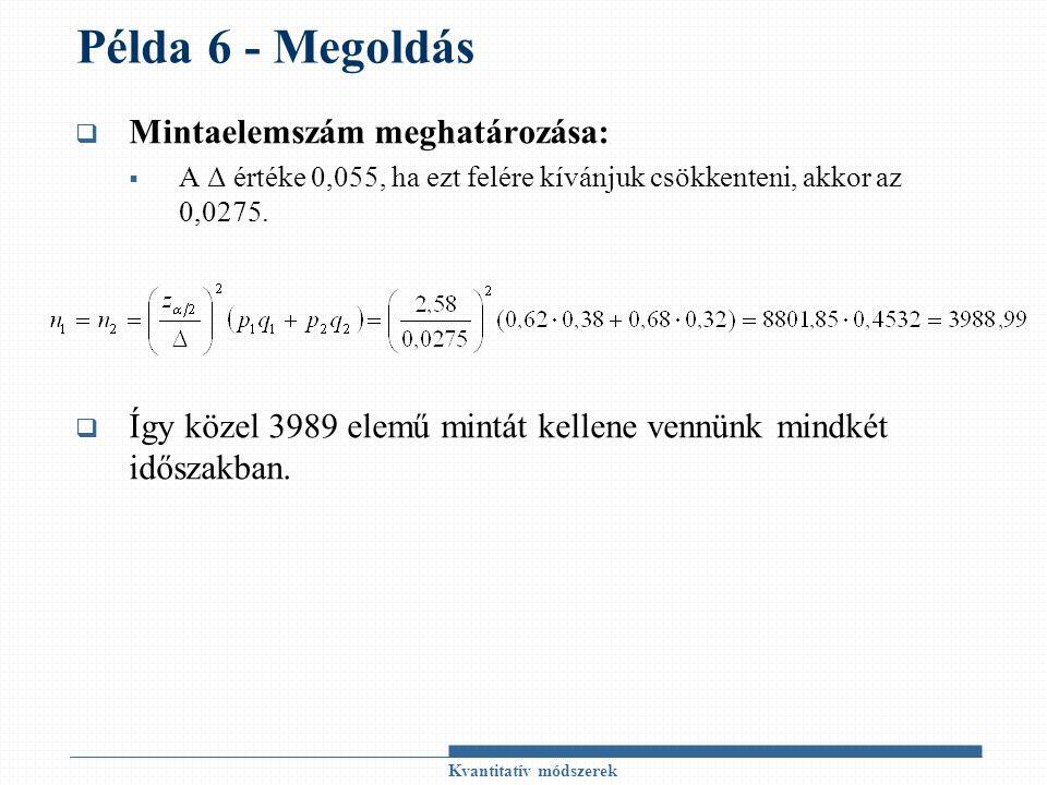 Példa 6 - Megoldás  Mintaelemszám meghatározása:  A Δ értéke 0,055, ha ezt felére kívánjuk csökkenteni, akkor az 0,0275.  Így közel 3989 elemű mint
