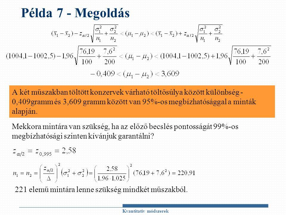Példa 7 - Megoldás A két műszakban töltött konzervek várható töltősúlya között különbség - 0,409gramm és 3,609 gramm között van 95%-os megbízhatóságga