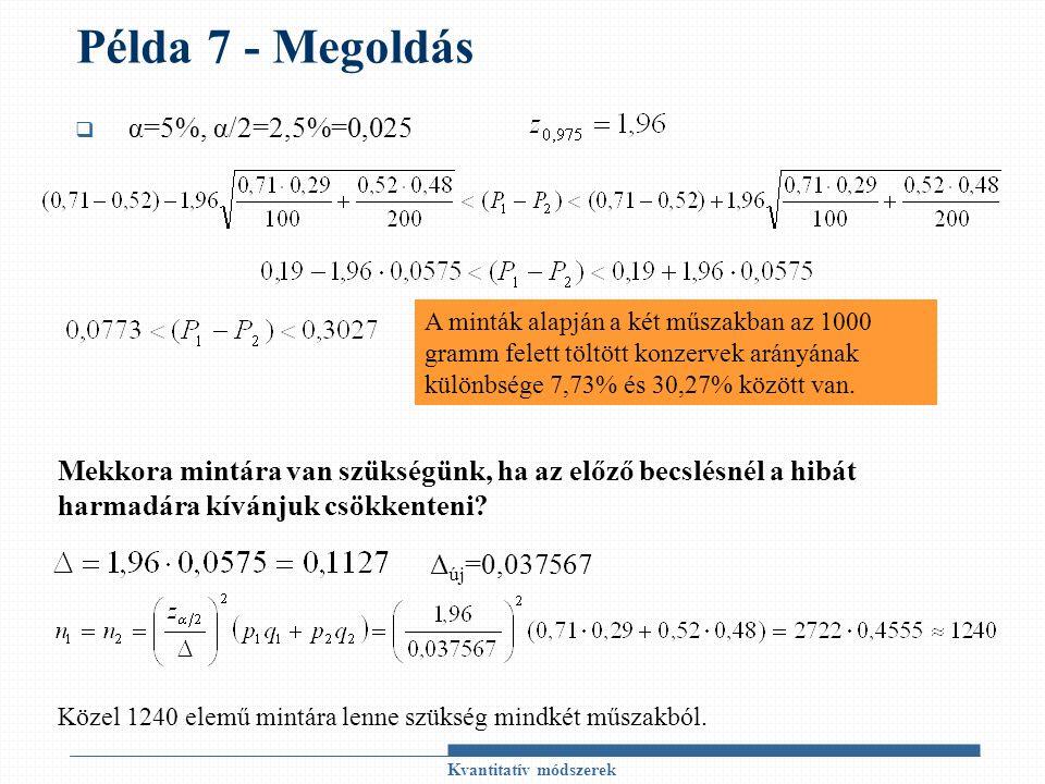 Példa 7 - Megoldás  α=5%, α/2=2,5%=0,025 Kvantitatív módszerek A minták alapján a két műszakban az 1000 gramm felett töltött konzervek arányának külö