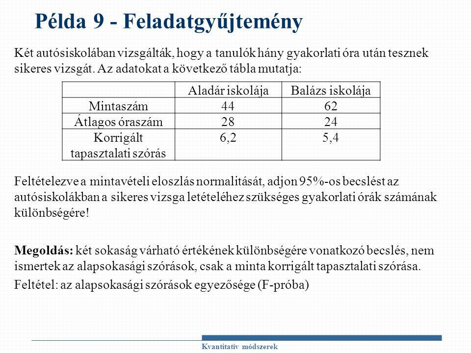 Példa 9 - Feladatgyűjtemény Két autósiskolában vizsgálták, hogy a tanulók hány gyakorlati óra után tesznek sikeres vizsgát. Az adatokat a következő tá