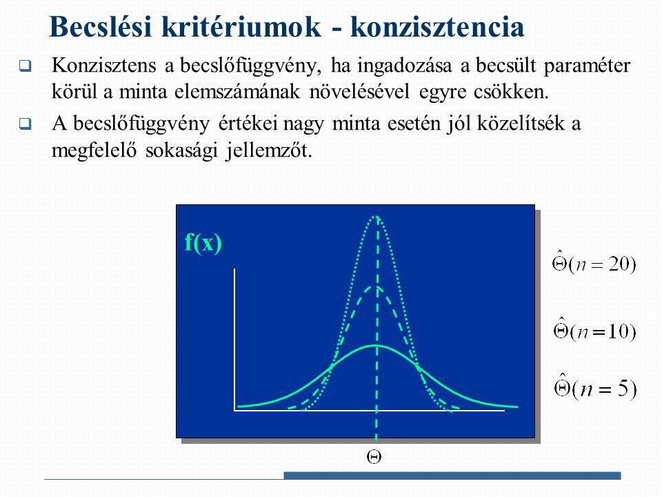 Becslési kritériumok - konzisztencia  Konzisztens a becslőfüggvény, ha ingadozása a becsült paraméter körül a minta elemszámának növelésével egyre csökken.