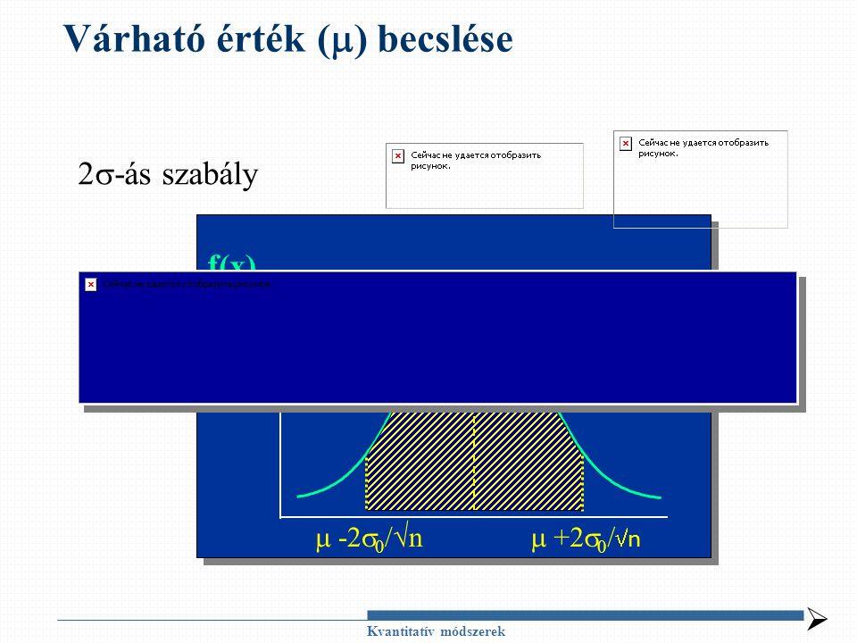Kvantitatív módszerek Várható érték (  ) becslése 2  -ás szabály f(x) 95,44%  -2  0 /  n  +2  0 / n 