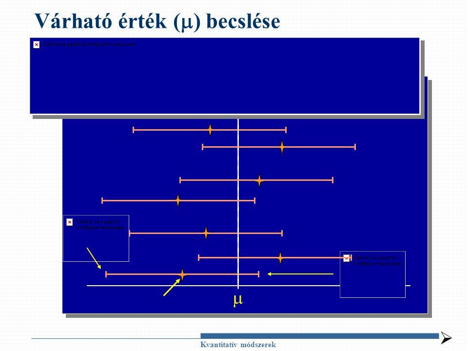 Kvantitatív módszerek Várható érték (  ) becslése  
