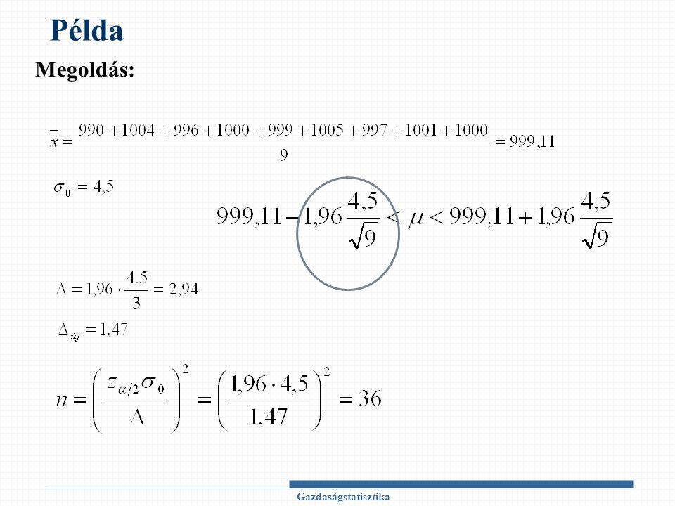 Példa Megoldás: Gazdaságstatisztika