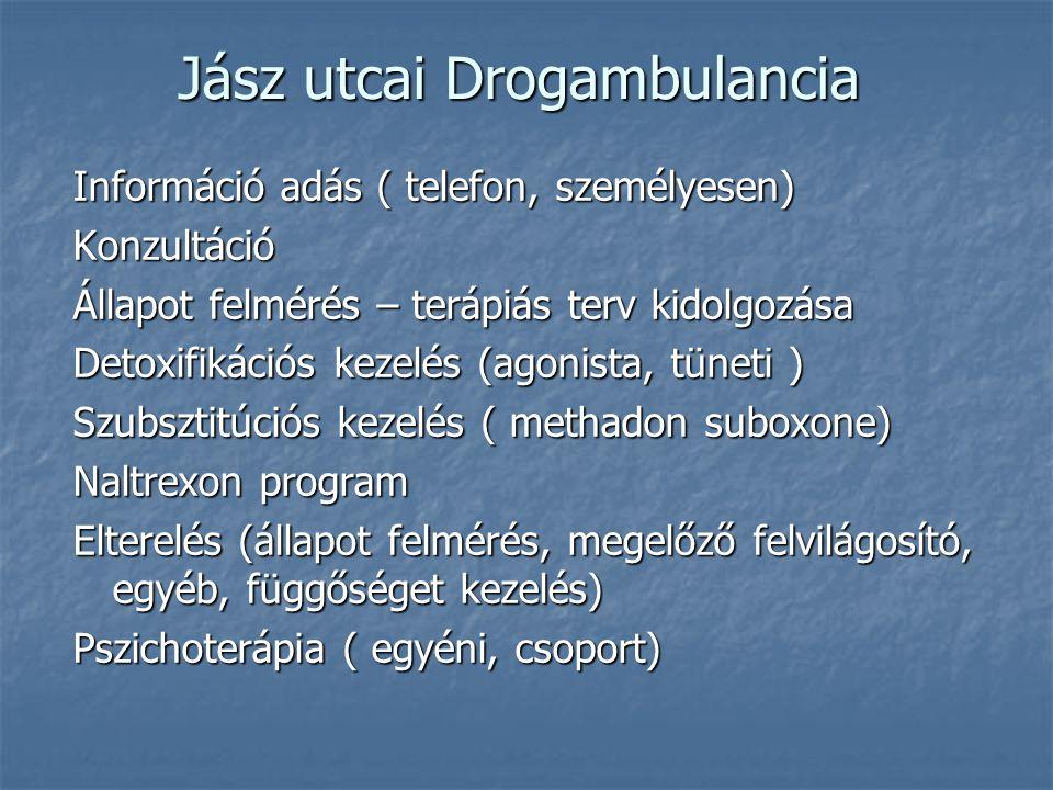 Jász utcai Drogambulancia Információ adás ( telefon, személyesen) Konzultáció Állapot felmérés – terápiás terv kidolgozása Detoxifikációs kezelés (ago