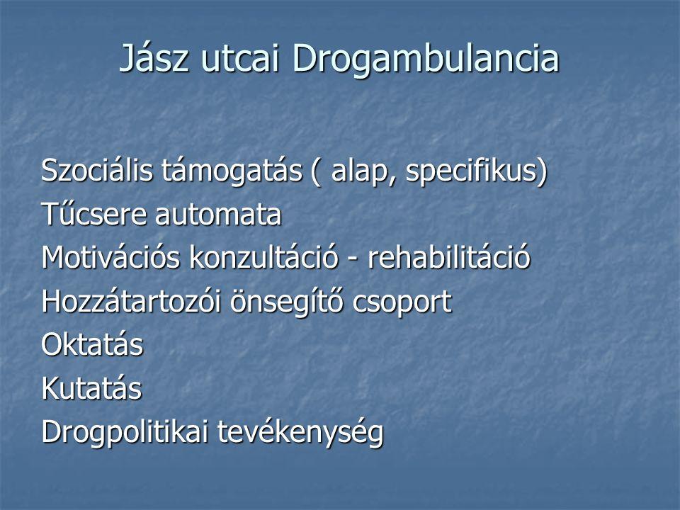 Jász utcai Drogambulancia Szociális támogatás ( alap, specifikus) Tűcsere automata Motivációs konzultáció - rehabilitáció Hozzátartozói önsegítő csoport OktatásKutatás Drogpolitikai tevékenység