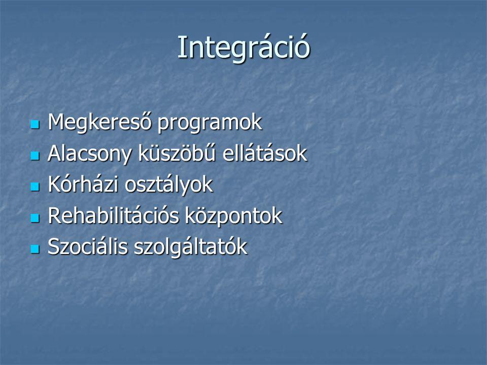 Integráció Megkereső programok Megkereső programok Alacsony küszöbű ellátások Alacsony küszöbű ellátások Kórházi osztályok Kórházi osztályok Rehabilit