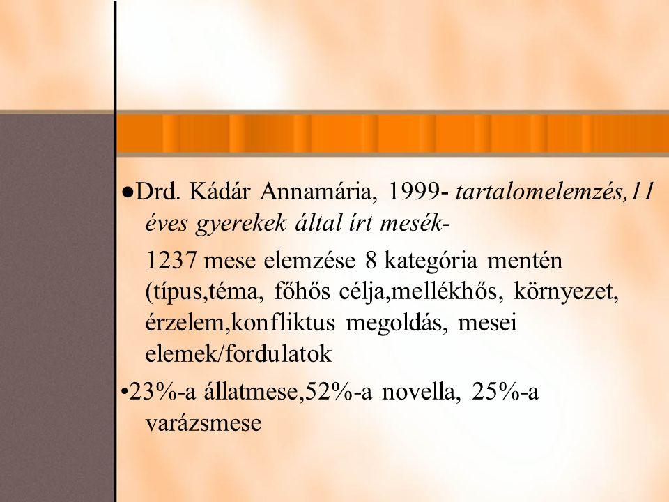 ●Drd. Kádár Annamária, 1999- tartalomelemzés,11 éves gyerekek által írt mesék- 1237 mese elemzése 8 kategória mentén (típus,téma, főhős célja,mellékhő