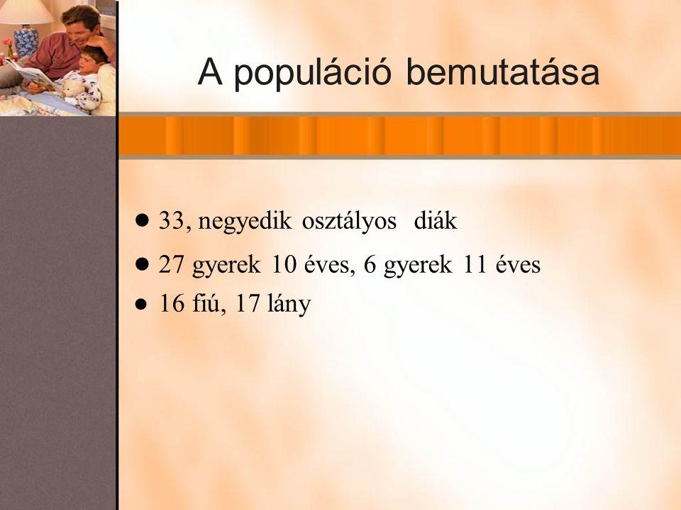 A populáció bemutatása ● 33, negyedik osztályos diák ● 27 gyerek 10 éves, 6 gyerek 11 éves ●16 fiú, 17 lány